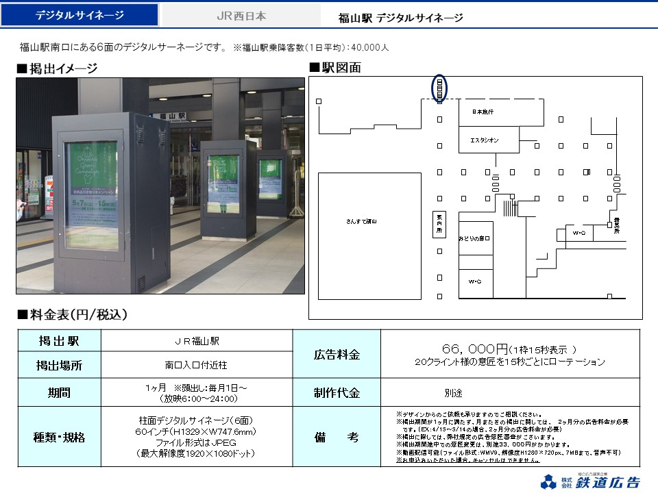 JR福山駅南口6面デジタルサイネージ媒体資料 イメージ画像
